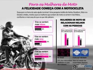 infografico-mulheres-de-moto